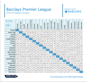 Jadwal Lengkap Barclays Premier League 2013-2014